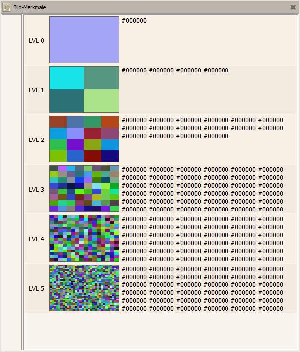Bildmerkmal-Komponente mit zufälligenTestmerkmale